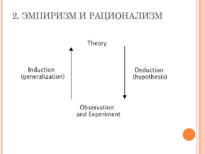 empiricism v rationalism Empiricism vs rationalism: the debate  , the pivotal issue was whether or not all knowledge is acquired from the senses--empiricism pitted against rationalism.