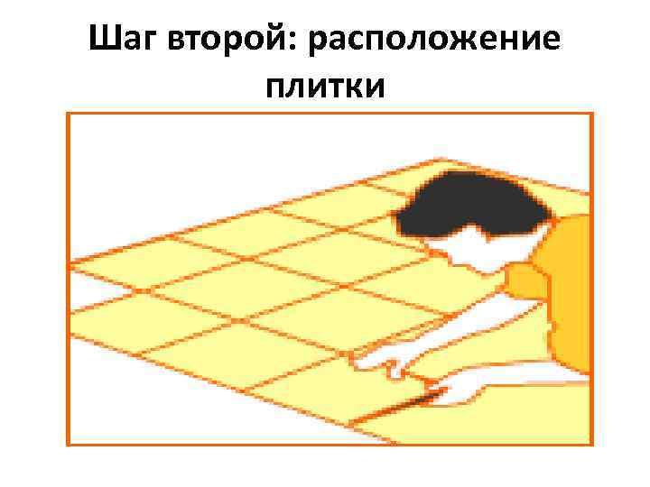 Шаг второй: расположение плитки