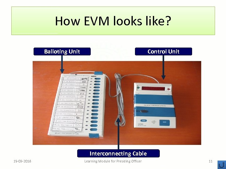 How EVM looks like? Balloting Unit Control Unit Interconnecting Cable 19 -03 -2018 Learning