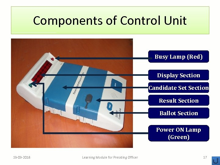 Components of Control Unit Busy Lamp (Red) Display Section Candidate Set Section Result Section
