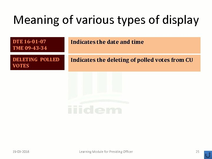 Meaning of various types of display DTE 16 -01 -07 TME 09 -43 -34