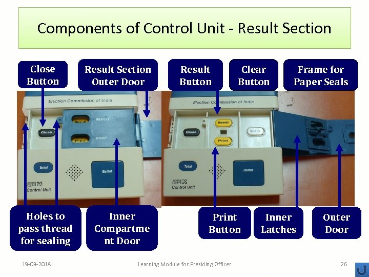 Components of Control Unit - Result Section Close Button Holes to pass thread for