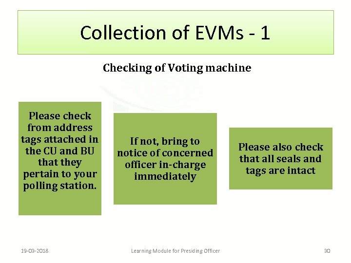 Collection of EVMs - 1 Checking of Voting machine Please check from address tags