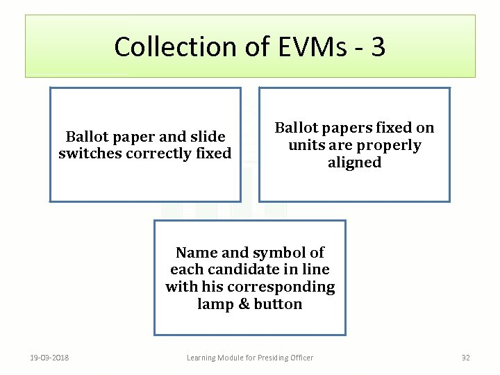 Collection of EVMs - 3 Ballot paper and slide switches correctly fixed Ballot papers