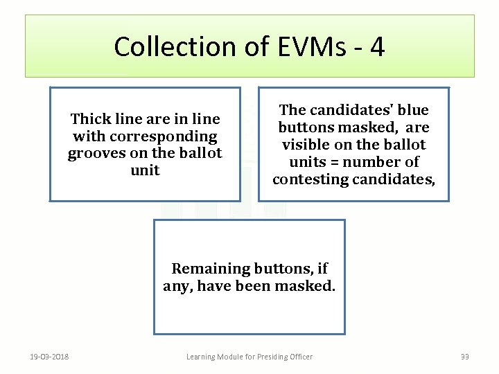 Collection of EVMs - 4 Thick line are in line with corresponding grooves on