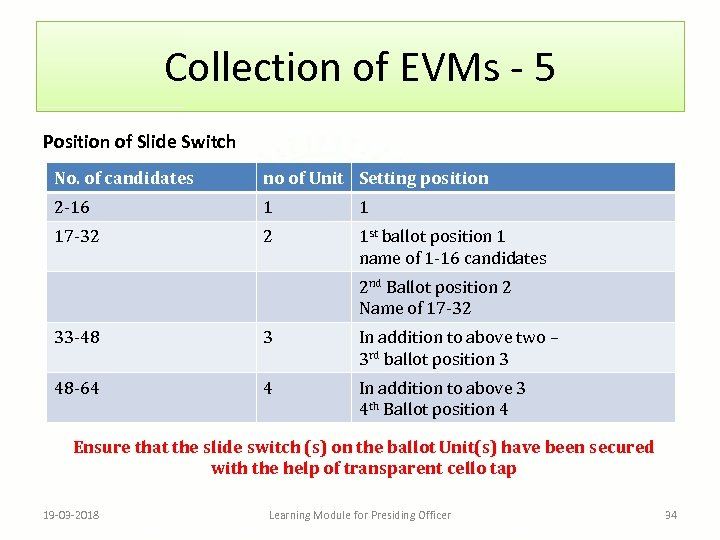 Collection of EVMs - 5 Position of Slide Switch No. of candidates no of
