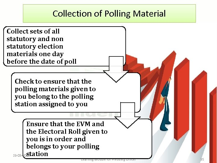Collection of Polling Material Collect sets of all statutory and non statutory election materials