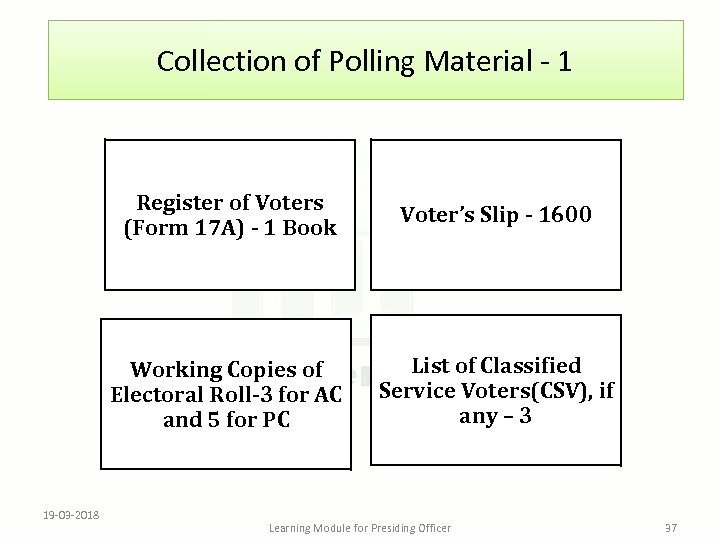 Collection of Polling Material - 1 Register of Voters (Form 17 A) - 1