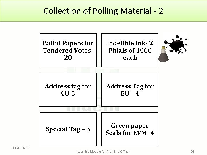 Collection of Polling Material - 2 Ballot Papers for Tendered Votes 20 Address tag