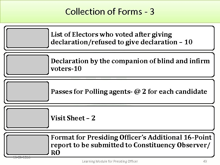 Collection of Forms - 3 List of Electors who voted after giving declaration/refused to