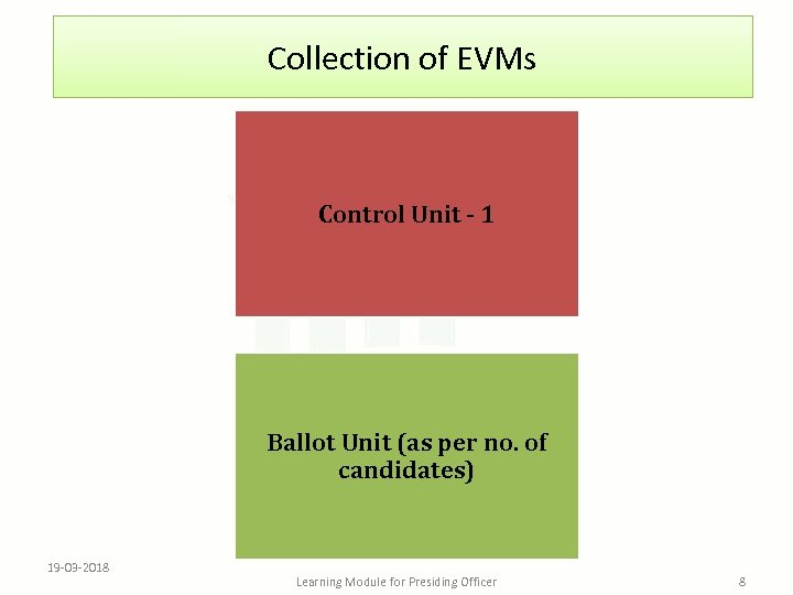 Collection of EVMs Control Unit - 1 Ballot Unit (as per no. of candidates)