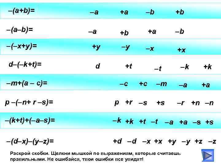 –(a+b)= –a +a –b +b –(a–b)= –a +b +a –b +у –у –х +х