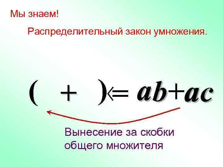 Мы знаем! Распределительный закон умножения. ( + ) = ab+ac ac Вынесение за скобки