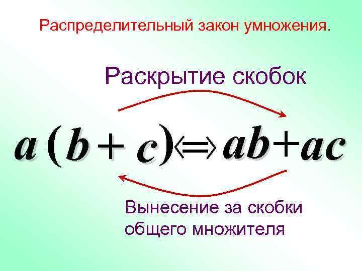 Распределительный закон умножения. Раскрытие скобок a ( b + c ) = ab +ac
