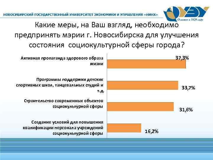 Какие меры, на Ваш взгляд, необходимо предпринять мэрии г. Новосибирска для улучшения состояния социокультурной