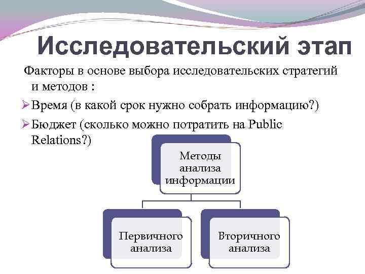 Исследовательский этап Факторы в основе выбора исследовательских стратегий и методов : Ø Время (в