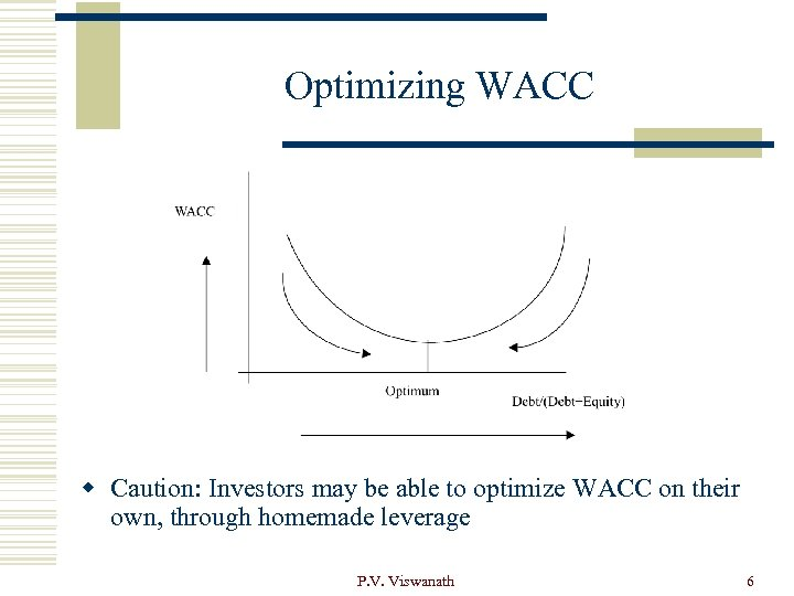 Optimizing WACC w Caution: Investors may be able to optimize WACC on their own,