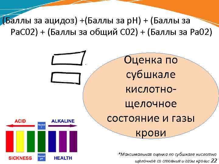 (Баллы за ацидоз) +(Баллы за р. Н) + (Баллы за Ра. С 02) +
