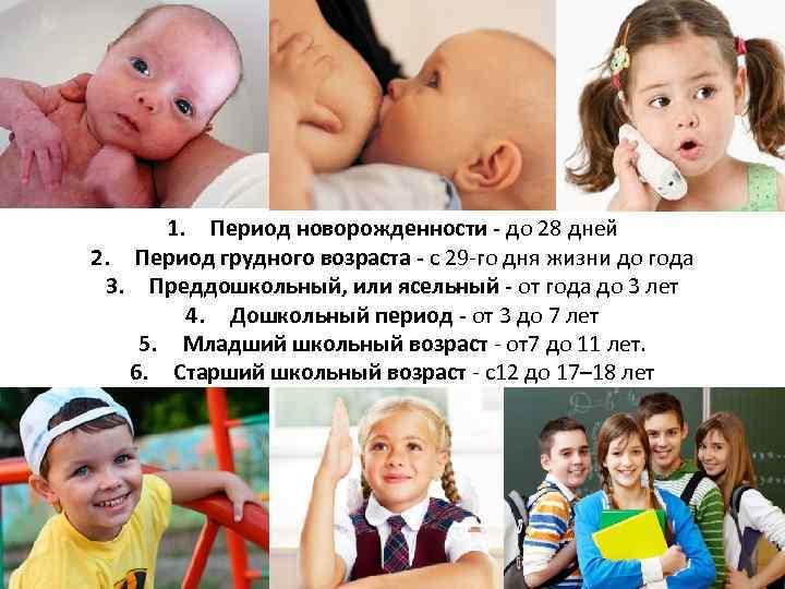 1. Период новорожденности - до 28 дней 2. Период грудного возраста - с 29