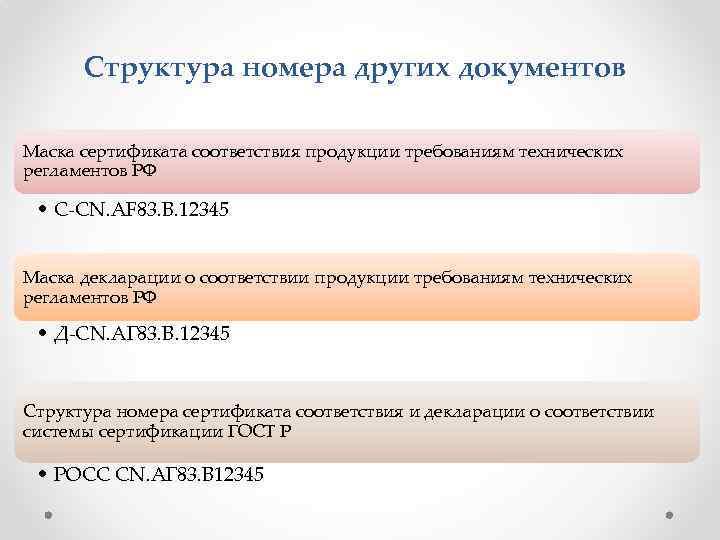 Структура номера других документов Маска сертификата соответствия продукции требованиям технических регламентов РФ • C-CN.
