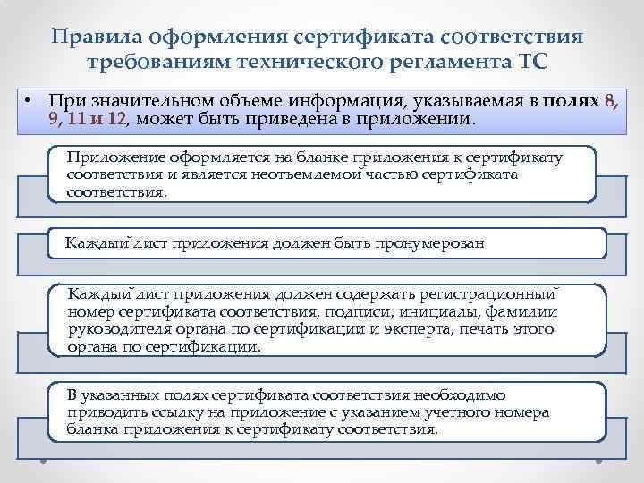 Правила оформления сертификата соответствия требованиям технического регламента ТС • При значительном объеме информация, указываемая