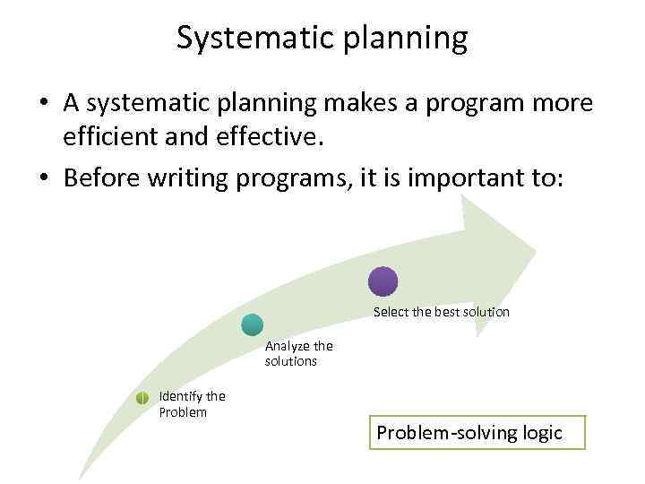 Systematic planning • A systematic planning makes a program more efficient and effective. •