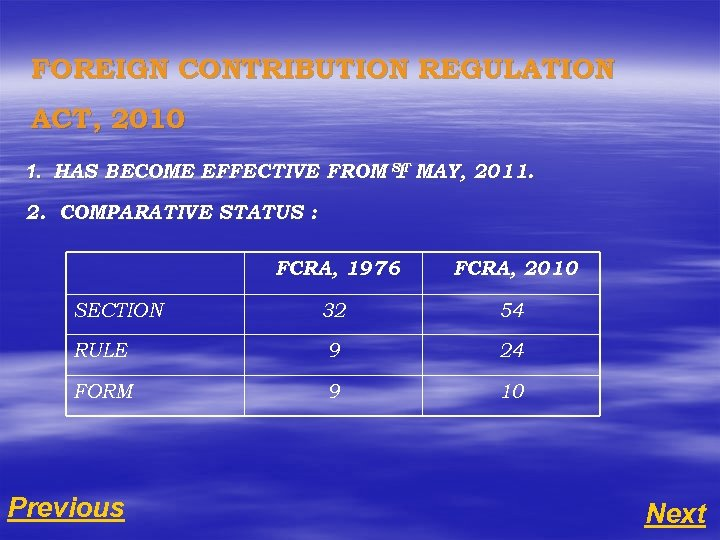 FOREIGN CONTRIBUTION REGULATION ACT, 2010 1. HAS BECOME EFFECTIVE FROM ST MAY, 2011. 1