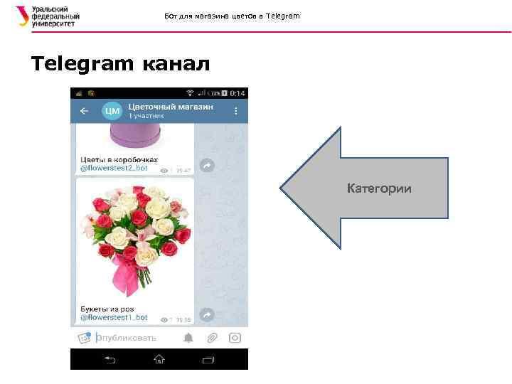 Бот для магазина цветов в Telegram канал Категории
