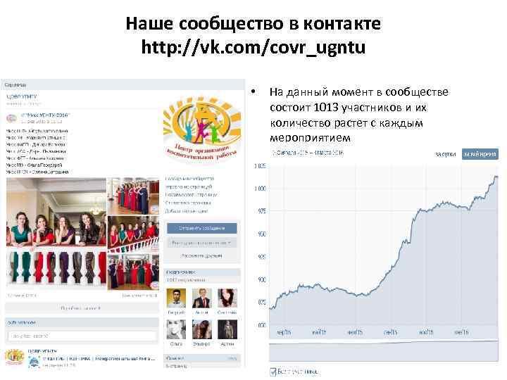 Наше сообщество в контакте http: //vk. com/covr_ugntu • На данный момент в сообществе состоит