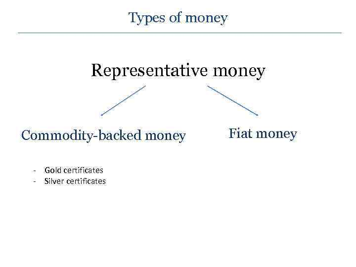 Types of money Representative money Commodity-backed money - Gold certificates - Silver certificates Fiat