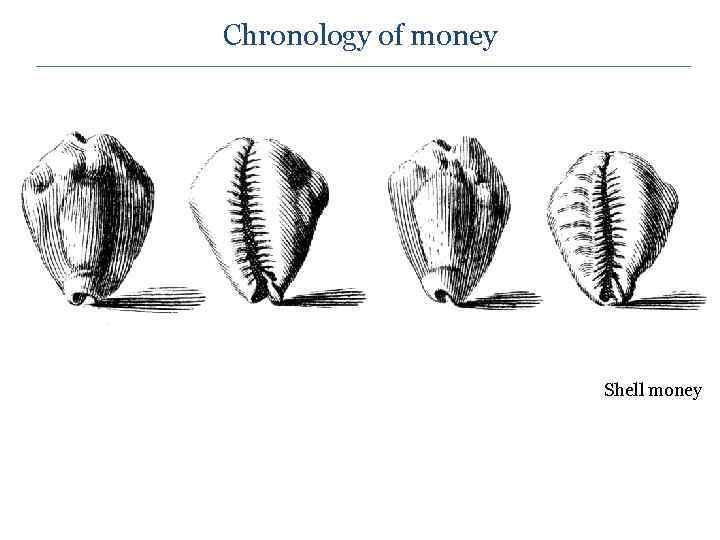 Chronology of money Shell money