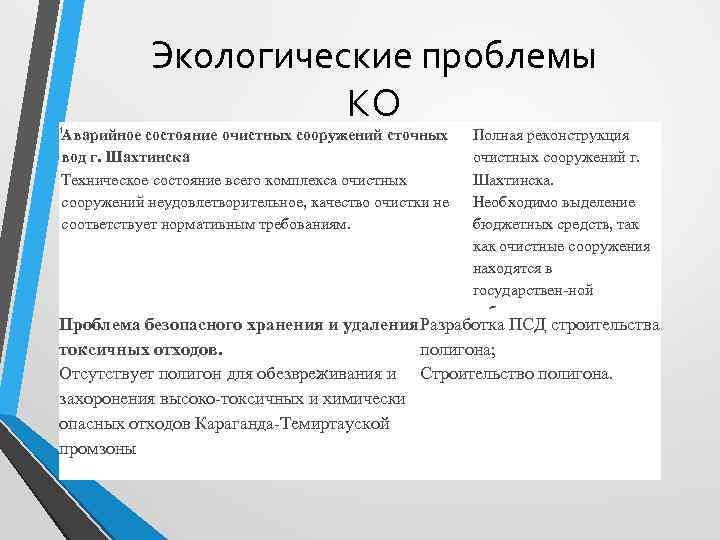 1 Экологические проблемы КО Аварийное состояние очистных сооружений сточных вод г. Шахтинска Техническое состояние