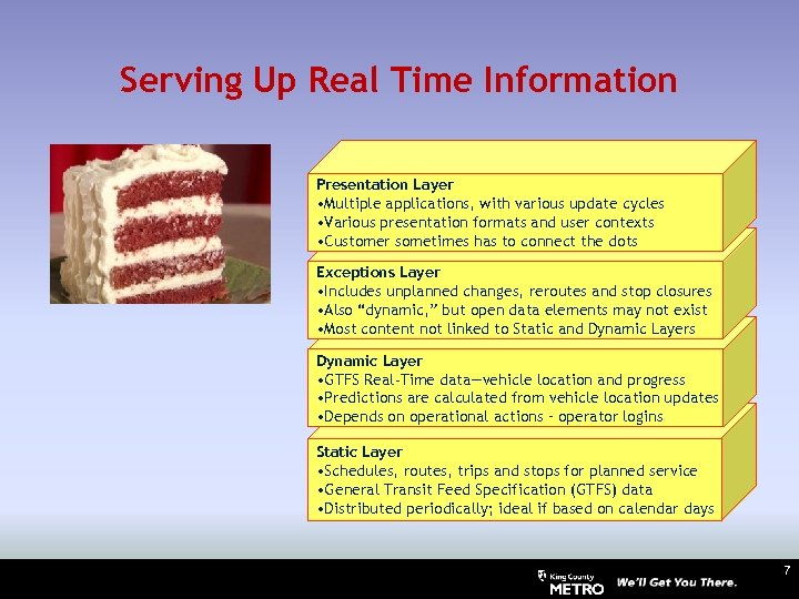 Serving Up Real Time Information Presentation Layer • Multiple applications, with various update cycles