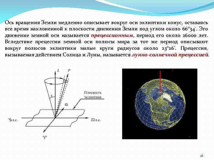 Ось вращения Земли медленно описывает вокруг оси эклиптики конус, оставаясь все время наклоненной к