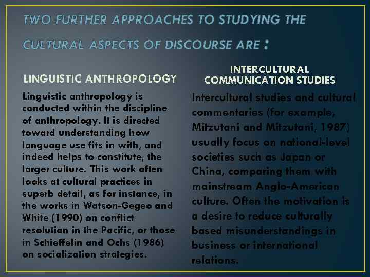 TWO FURTHER APPROACHES TO STUDYING THE CULTURAL ASPECTS OF DISCOURSE ARE LINGUISTIC ANTHROPOLOGY Linguistic