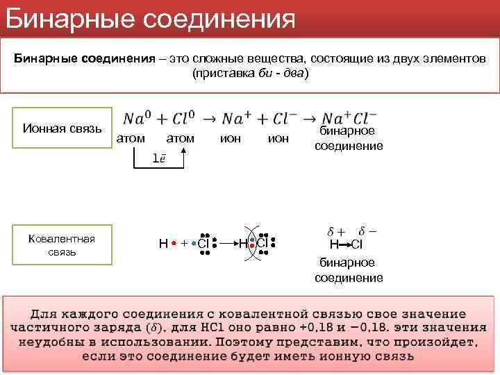 Бинарные соединения – это сложные вещества, состоящие из двух элементов (приставка би - два)