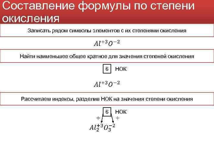 Составление формулы по степени окисления Записать рядом символы элементов с их степенями окисления Найти