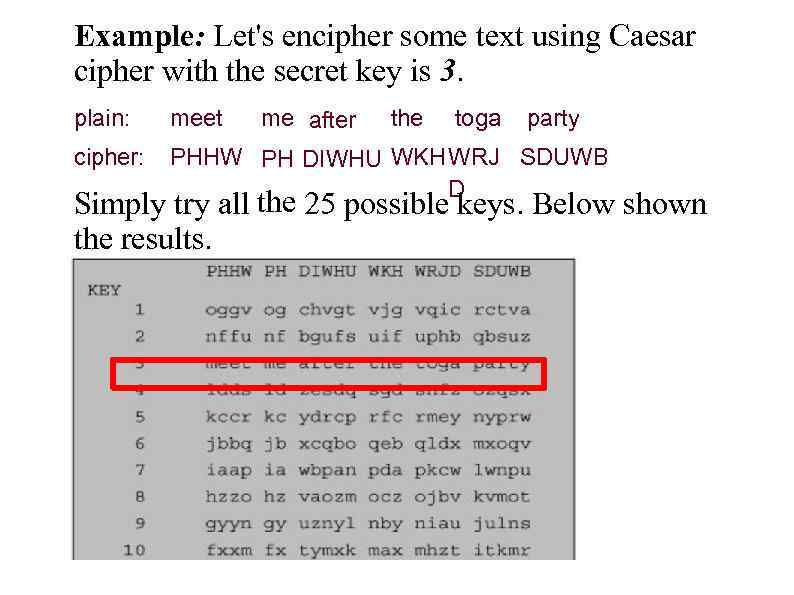 Week 2 Symmetric Cipher Model Altayeva Aigerim aigerim
