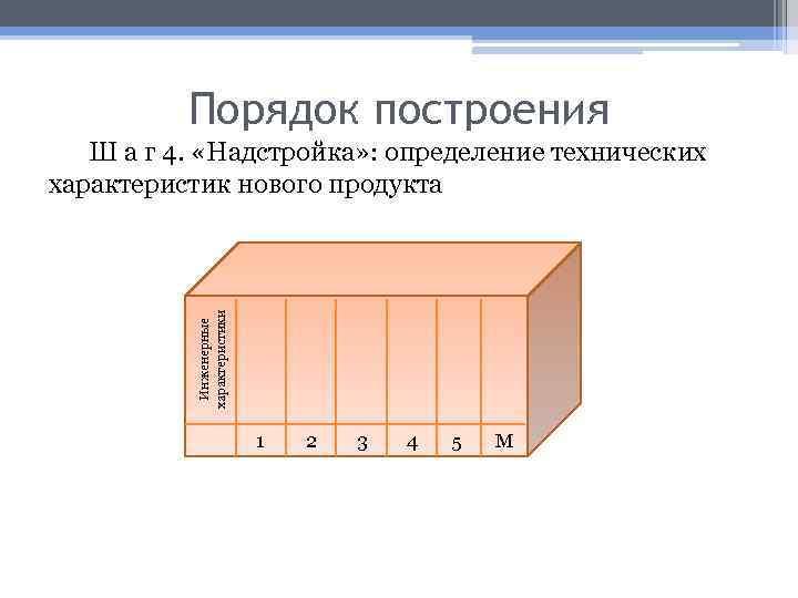Порядок построения Инженерные характеристики Ш а г 4. «Надстройка» : определение технических характеристик нового