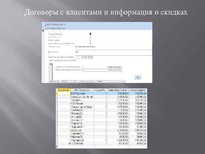 Договоры с клиентами и информация о скидках