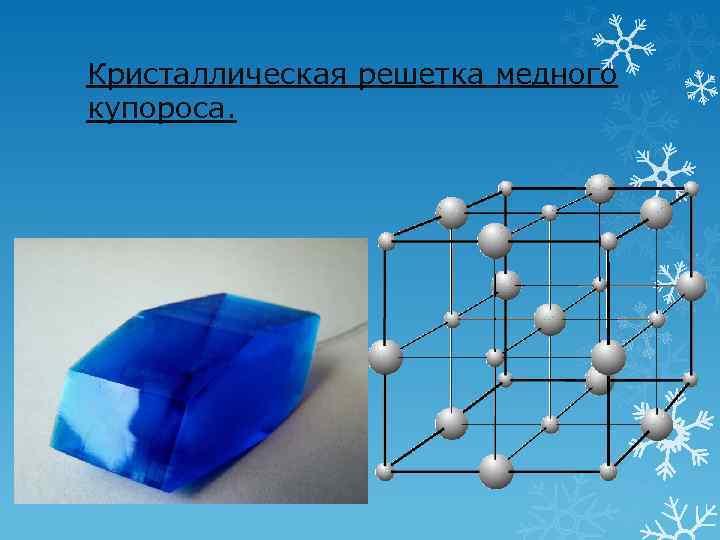 Кристаллическая решетка медного купороса.