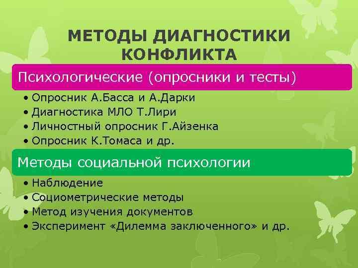 МЕТОДЫ ДИАГНОСТИКИ КОНФЛИКТА Психологические (опросники и тесты) • Опросник А. Басса и А. Дарки