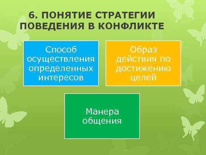 6. ПОНЯТИЕ СТРАТЕГИИ ПОВЕДЕНИЯ В КОНФЛИКТЕ Способ осуществления определенных интересов Образ действия по достижению