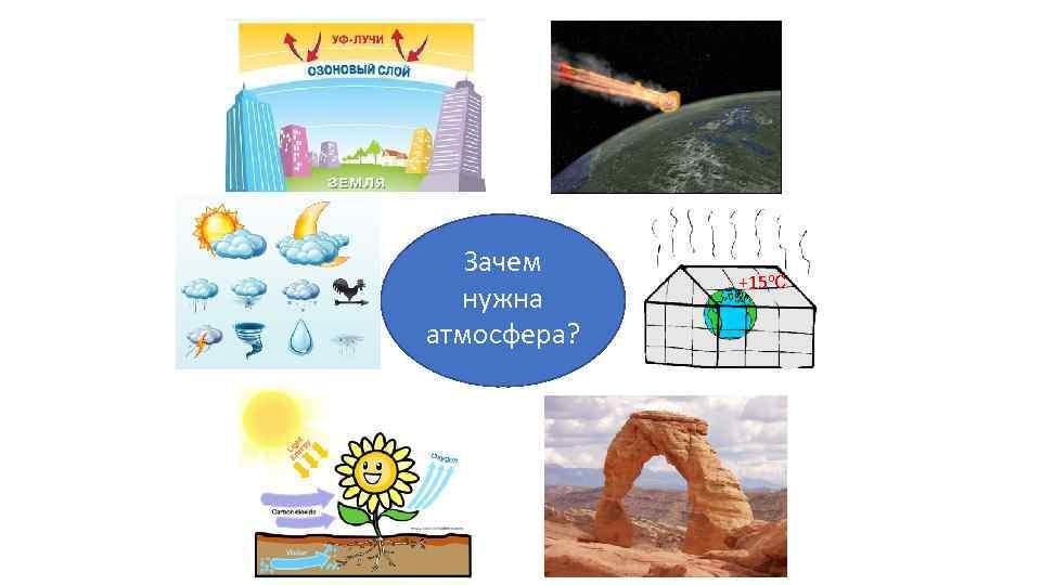 Земли климат класс и гдз 7 атмосфера