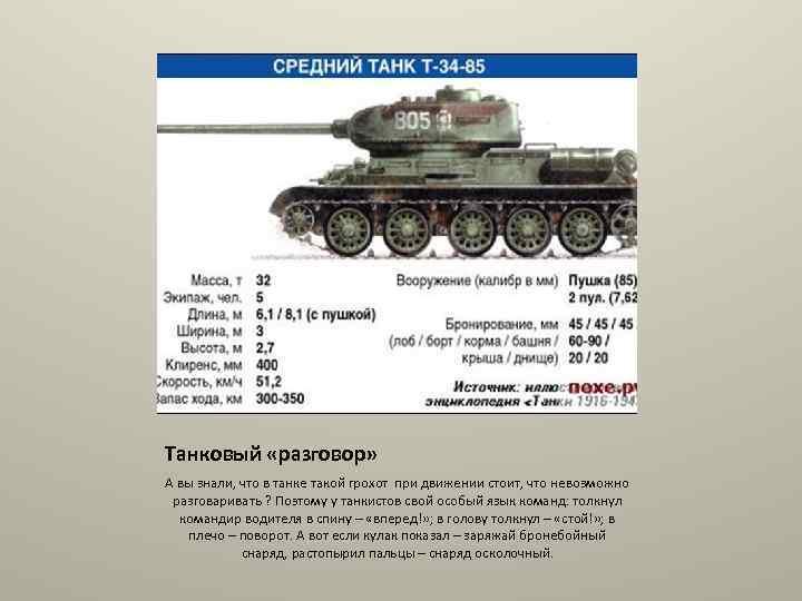 Танковый «разговор» А вы знали, что в танке такой грохот при движении стоит, что