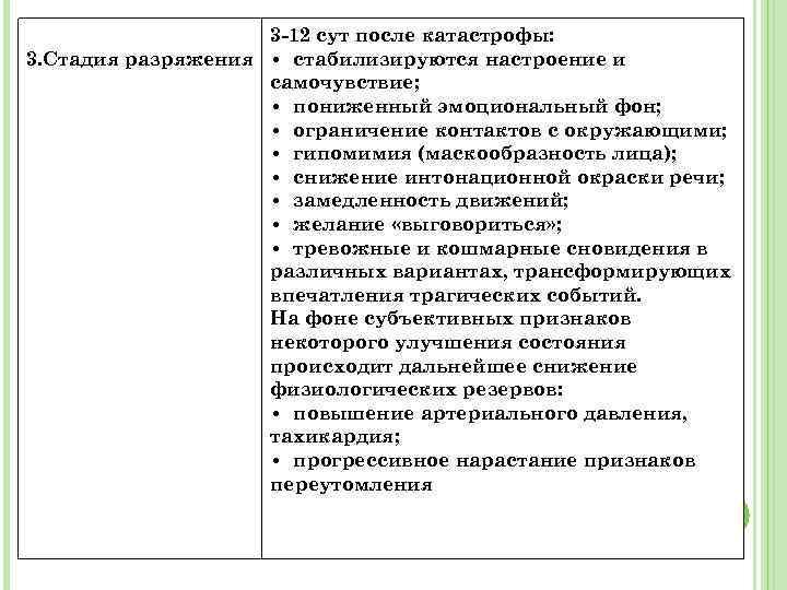 3 -12 сут после катастрофы: 3. Стадия разряжения • стабилизируются настроение и самочувствие; •
