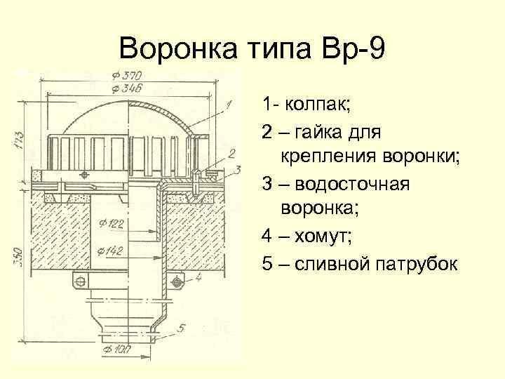 Воронка типа Вр-9 1 - колпак; 2 – гайка для крепления воронки; 3 –