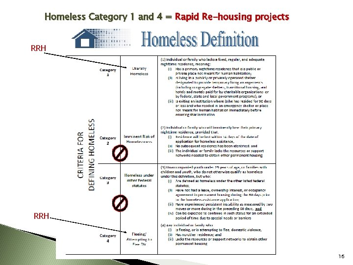 Homeless Category 1 and 4 = Rapid Re-housing projects RRH 16