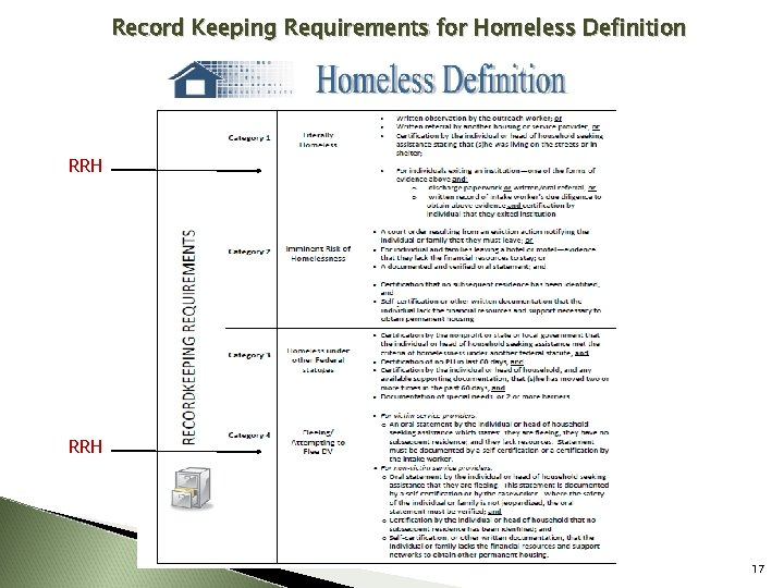 Record Keeping Requirements for Homeless Definition RRH 17