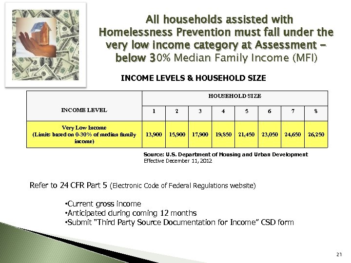 All households assisted with Homelessness Prevention must fall under the very low income category